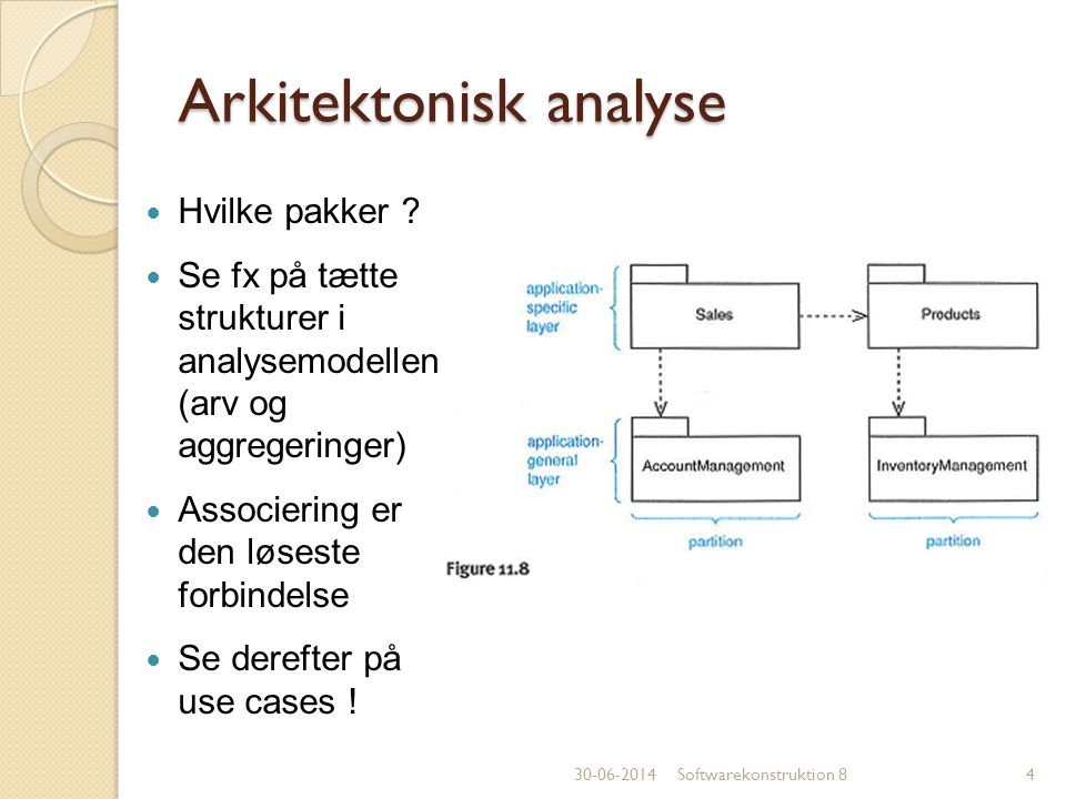 Arkitektonisk analyse
