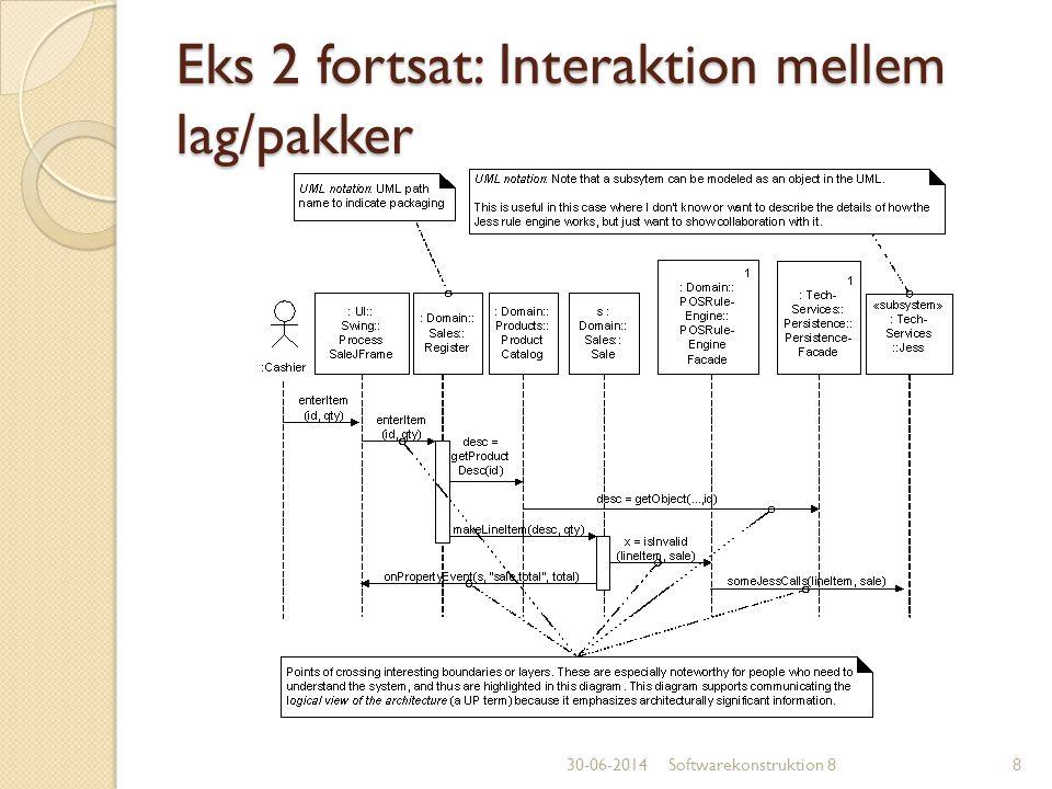 Eks 2 fortsat: Interaktion mellem lag/pakker