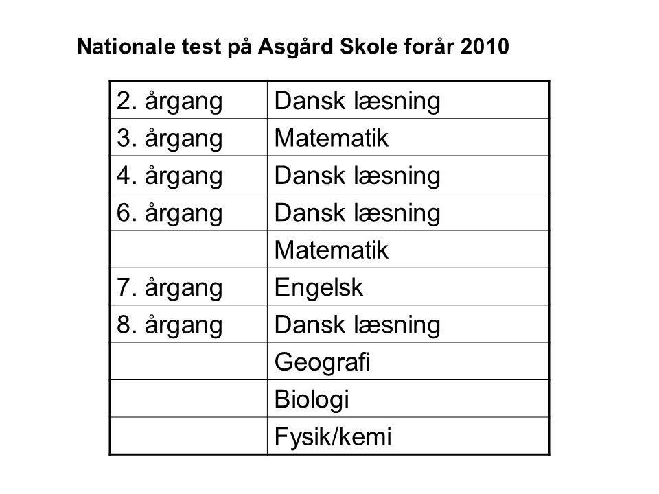 2. årgang Dansk læsning 3. årgang Matematik 4. årgang 6. årgang