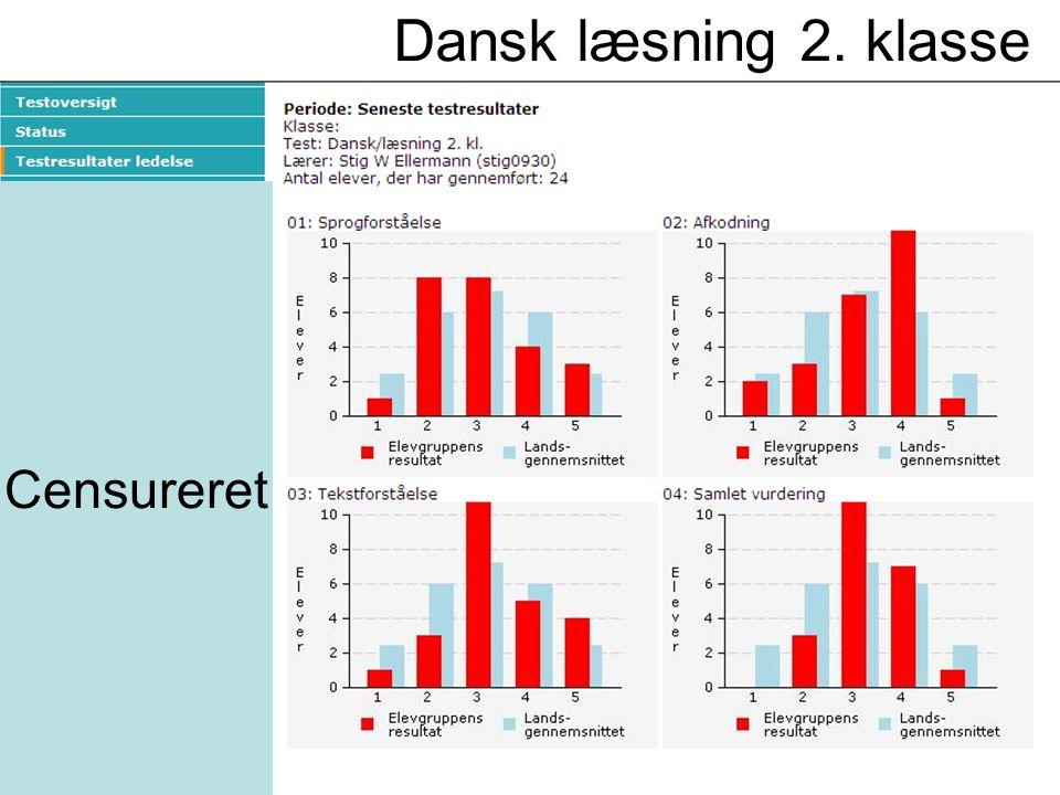 Dansk læsning 2. klasse Censureret
