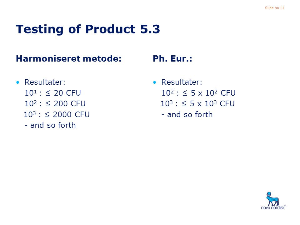 Testing of Product 5.3 Harmoniseret metode: Ph. Eur.: Resultater: