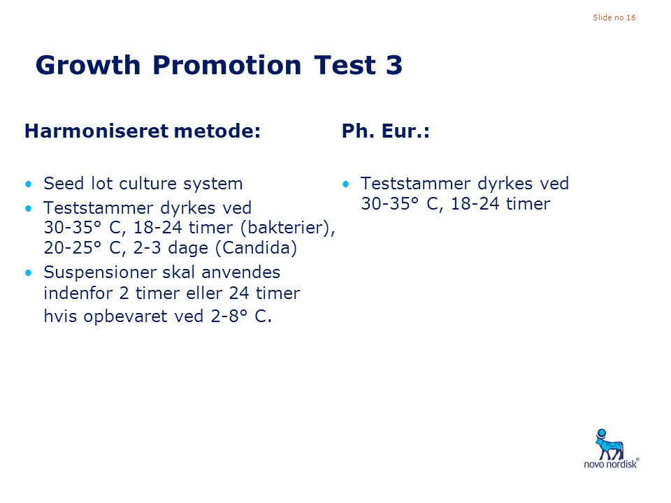 Growth Promotion Test 3 Harmoniseret metode: Ph. Eur.: