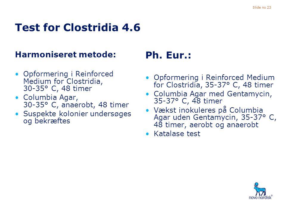 Test for Clostridia 4.6 Ph. Eur.: Harmoniseret metode: