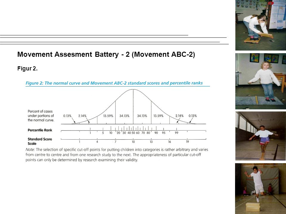 Movement Assesment Battery - 2 (Movement ABC-2)