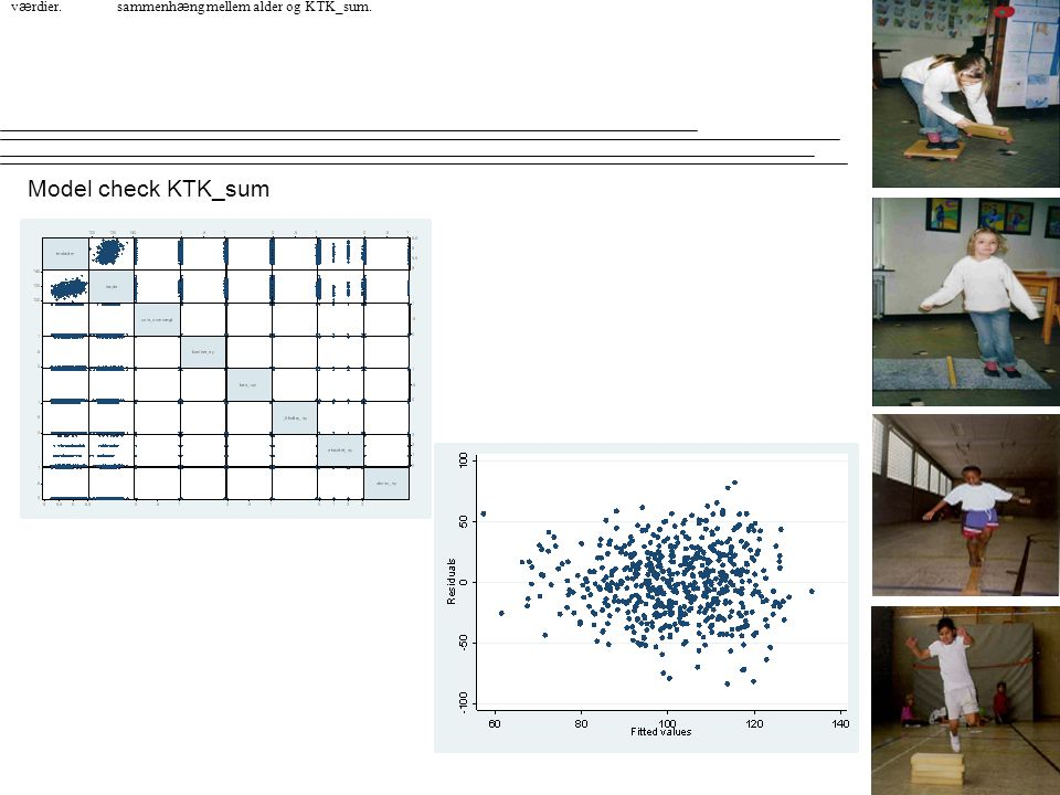 Figur 2. Test om residualerne i modellen stiger med stigende. Fig. 3