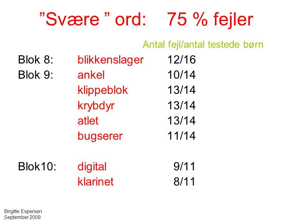 Svære ord: 75 % fejler Blok 8: blikkenslager 12/16