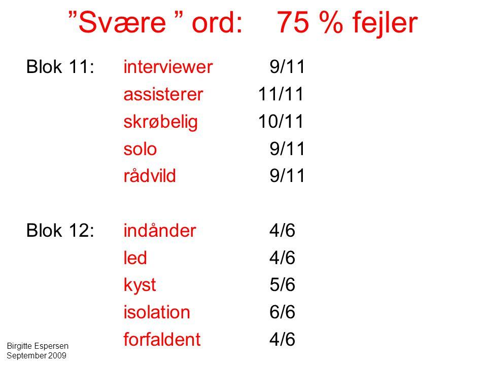 Svære ord: 75 % fejler Blok 11: interviewer 9/11 assisterer 11/11