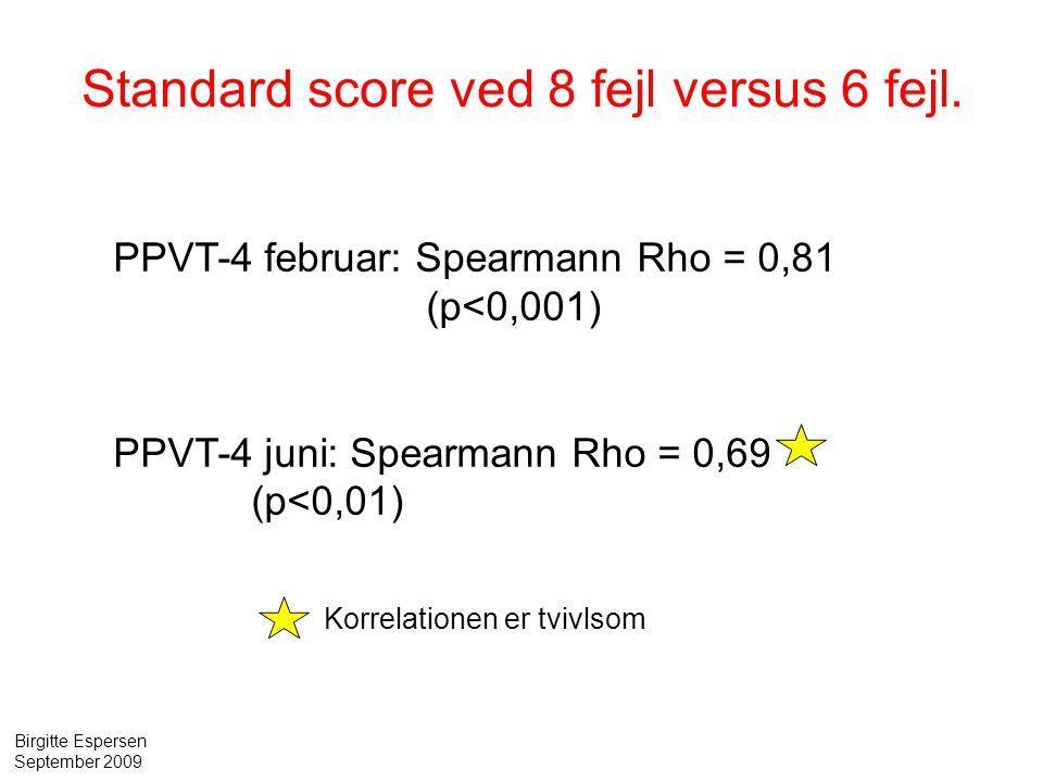 Standard score ved 8 fejl versus 6 fejl.