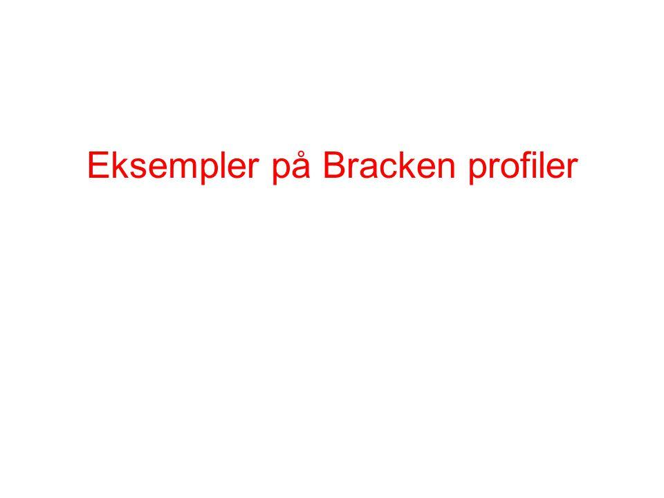 Eksempler på Bracken profiler