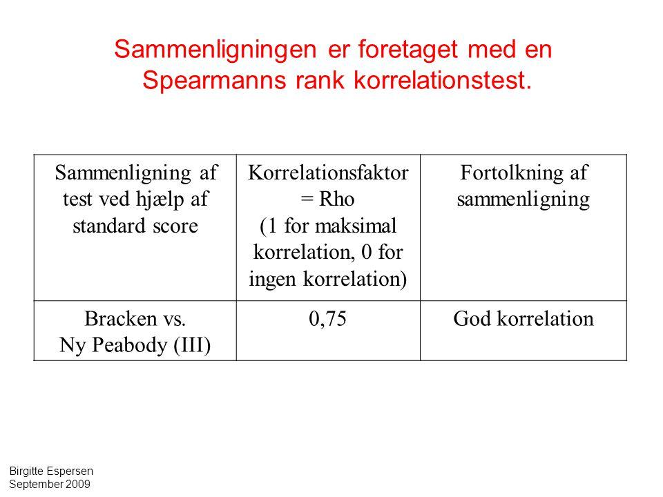Sammenligningen er foretaget med en Spearmanns rank korrelationstest.
