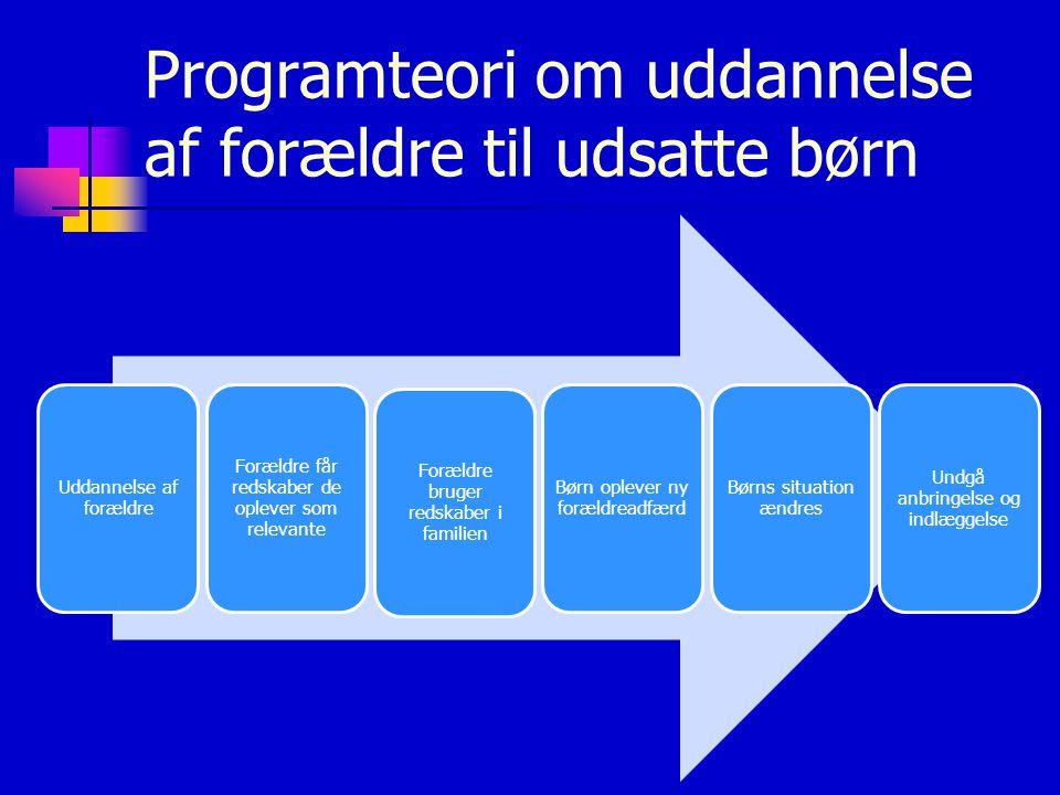 Programteori om uddannelse af forældre til udsatte børn