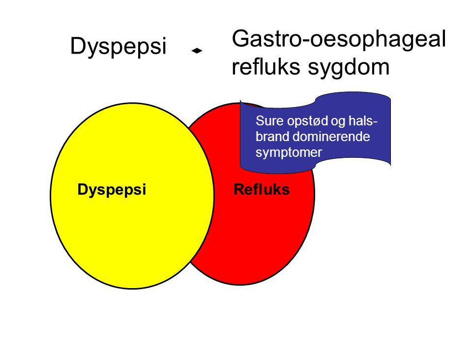 Gastro-oesophageal refluks sygdom Dyspepsi