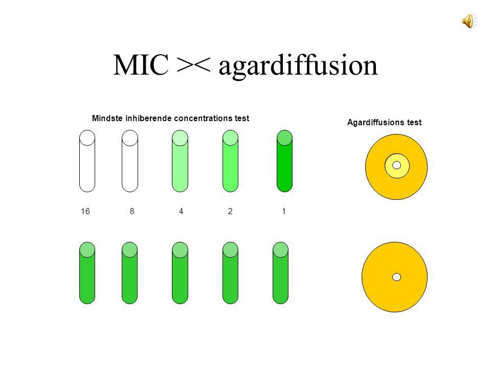 MIC >< agardiffusion