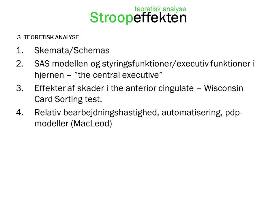 Stroopeffekten Skemata/Schemas