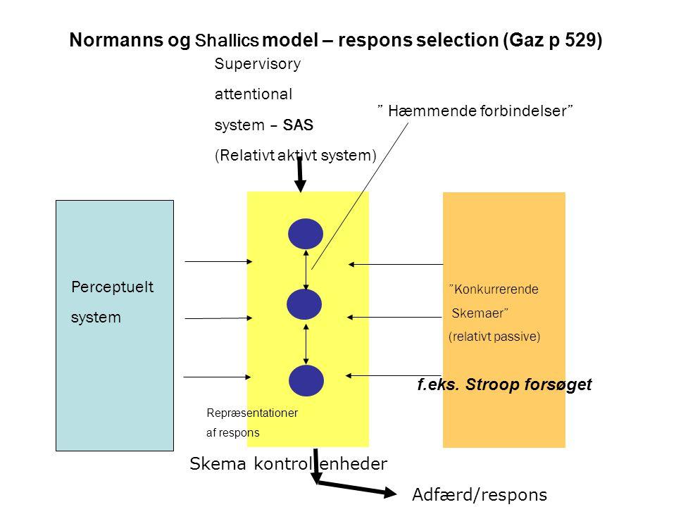 Normanns og Shallics model – respons selection (Gaz p 529)