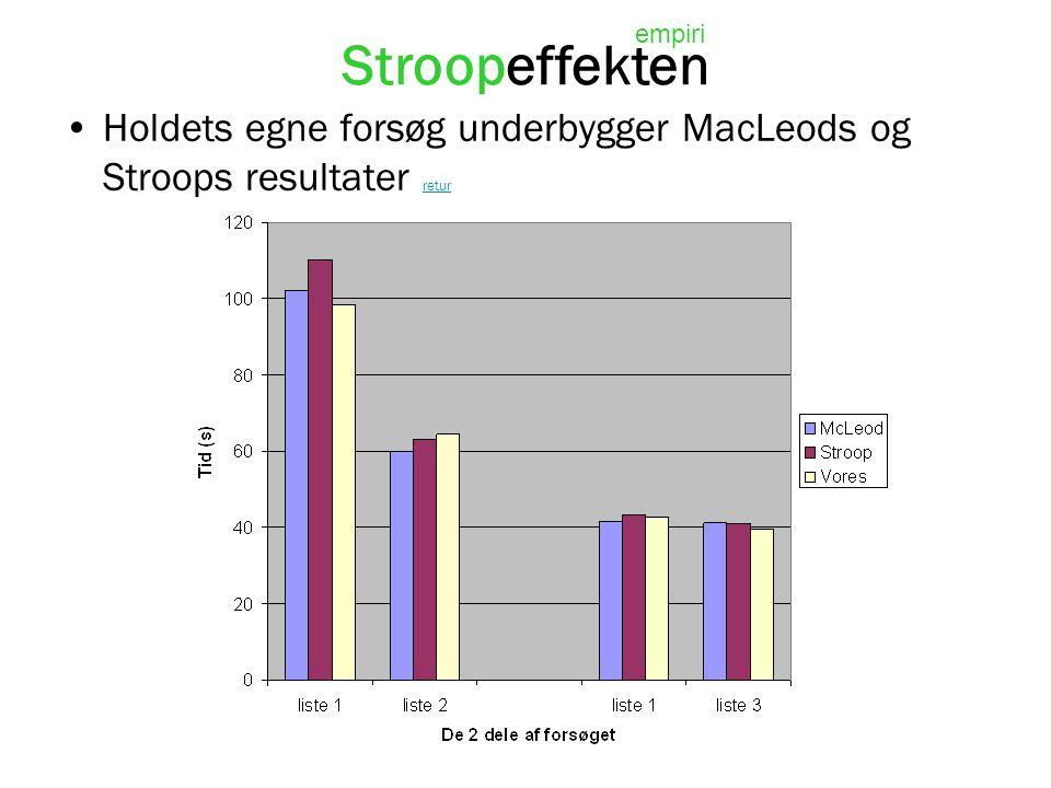 Stroopeffekten empiri Holdets egne forsøg underbygger MacLeods og Stroops resultater retur