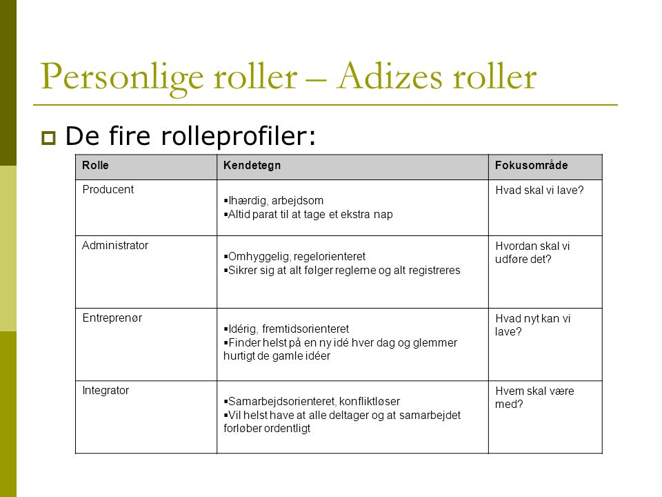 Personlige roller – Adizes roller