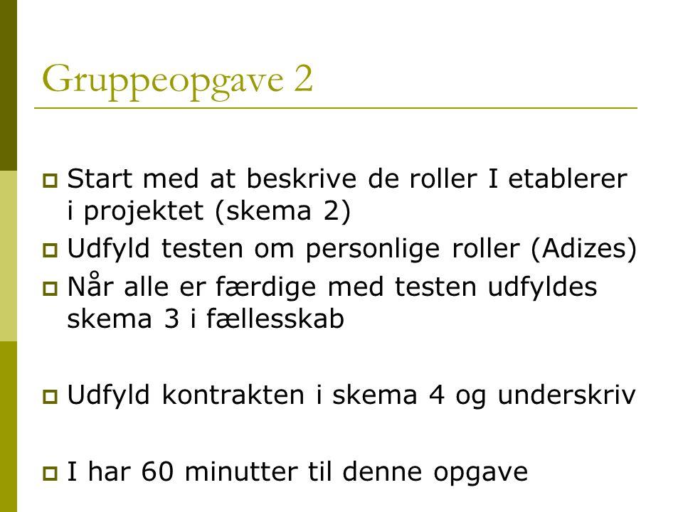 Gruppeopgave 2 Start med at beskrive de roller I etablerer i projektet (skema 2) Udfyld testen om personlige roller (Adizes)