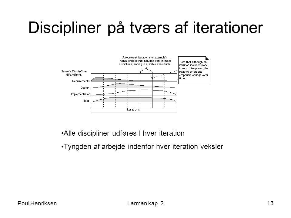 Discipliner på tværs af iterationer