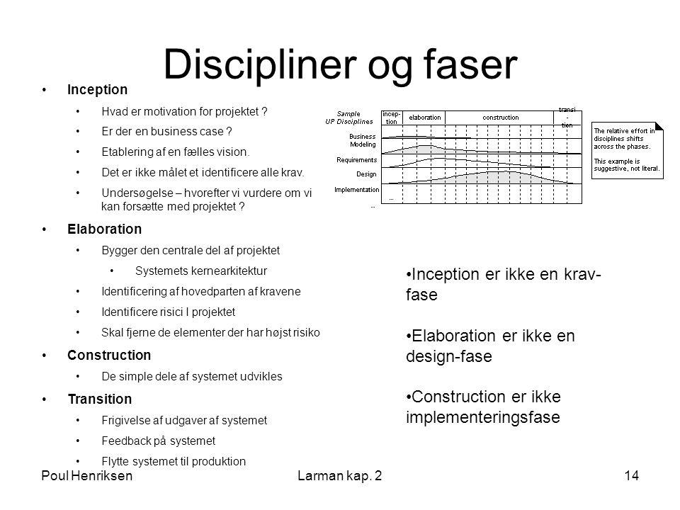 Discipliner og faser Inception er ikke en krav-fase