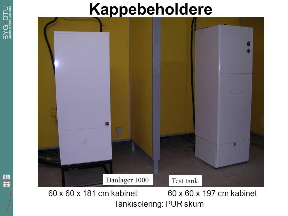 Kappebeholdere 60 x 60 x 181 cm kabinet 60 x 60 x 197 cm kabinet