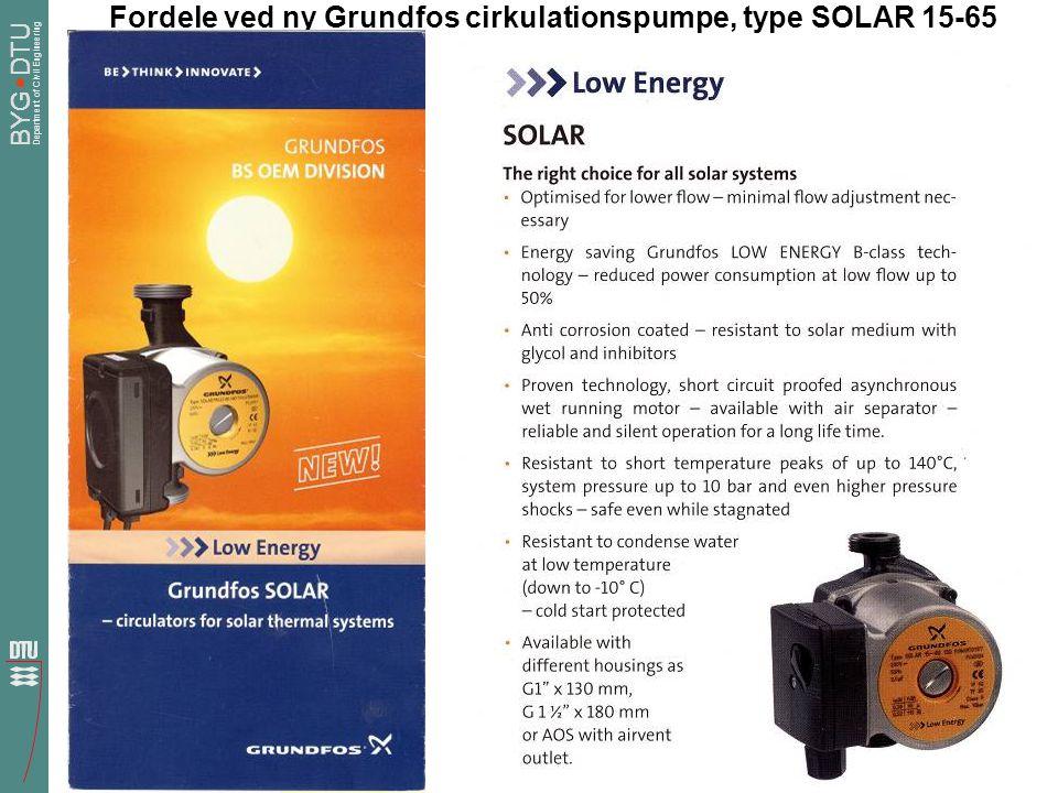 Fordele ved ny Grundfos cirkulationspumpe, type SOLAR 15-65