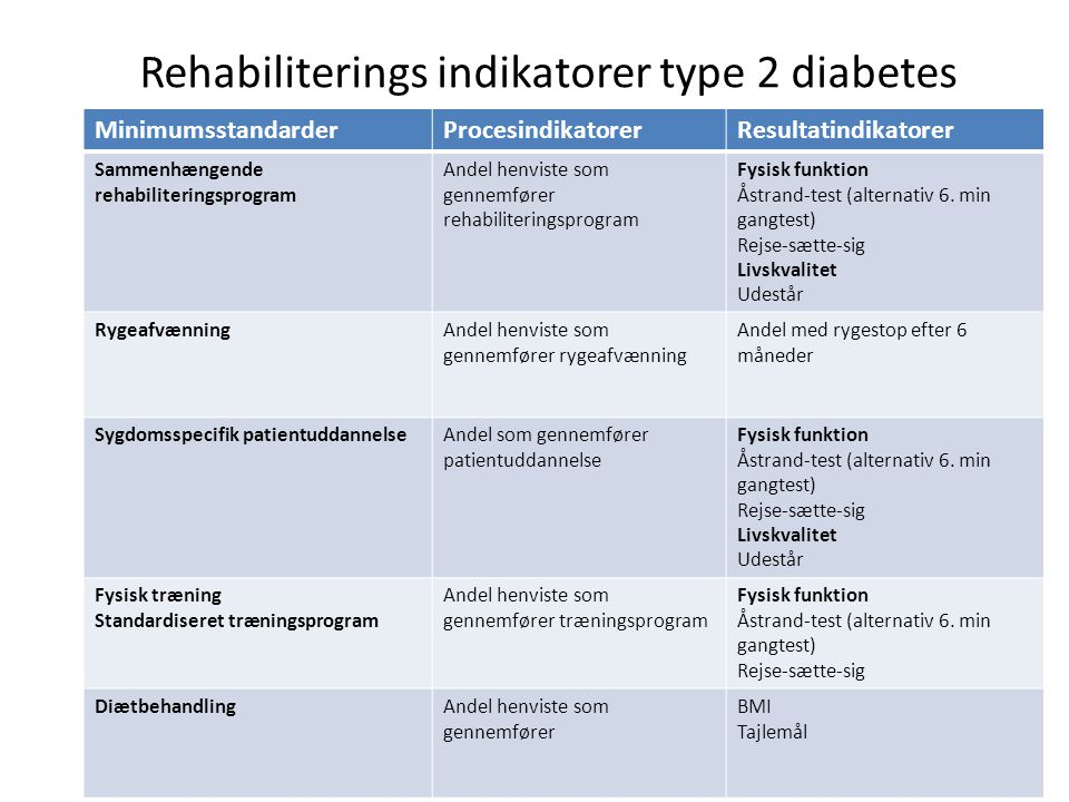 Rehabiliterings indikatorer type 2 diabetes