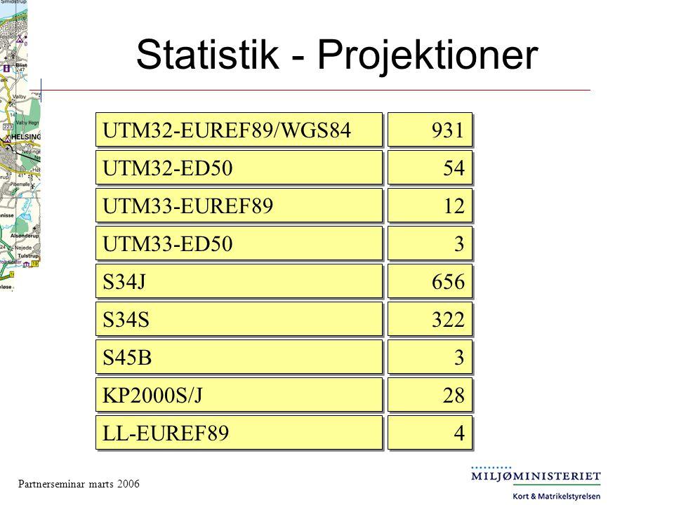 Statistik - Projektioner