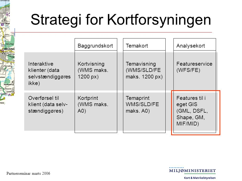 Strategi for Kortforsyningen
