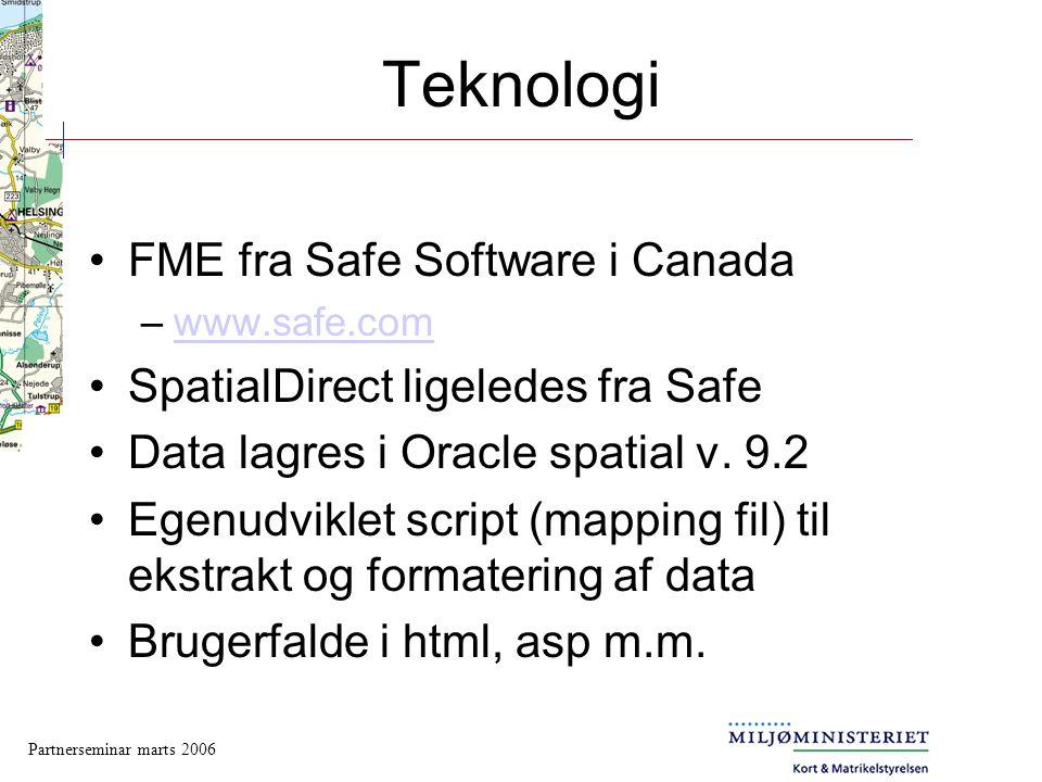 Teknologi FME fra Safe Software i Canada