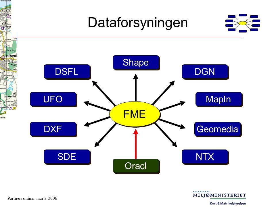 Dataforsyningen FME Shape DSFL DGN UFO MapInfo DXF Geomedia SDE NTX