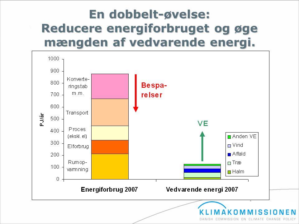 En dobbelt-øvelse: Reducere energiforbruget og øge mængden af vedvarende energi.