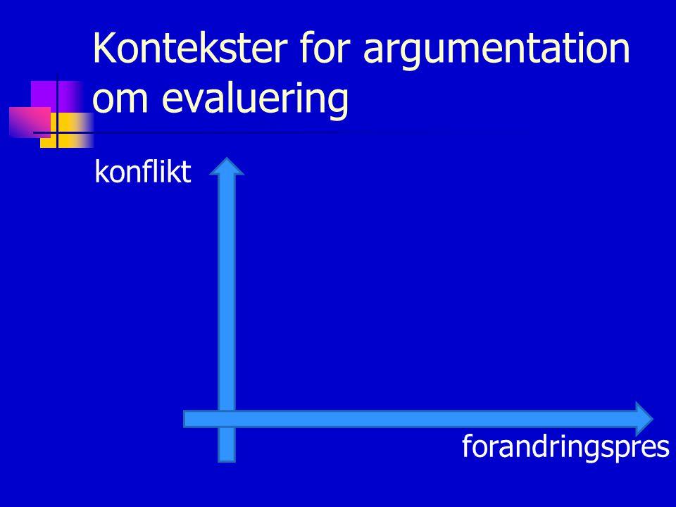 Kontekster for argumentation om evaluering