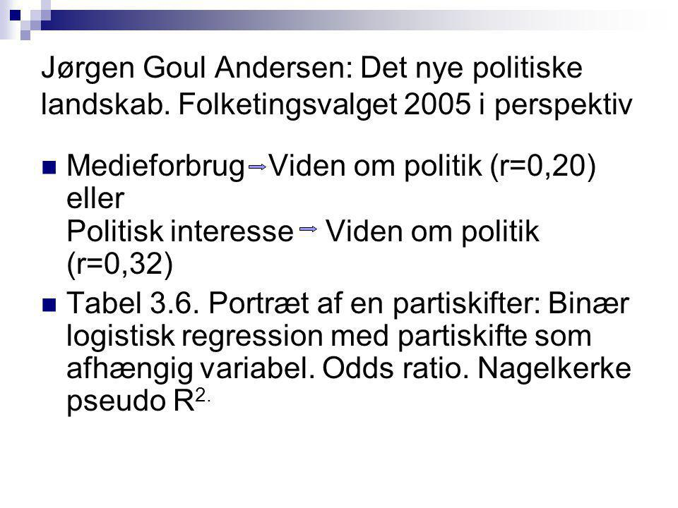 Jørgen Goul Andersen: Det nye politiske landskab