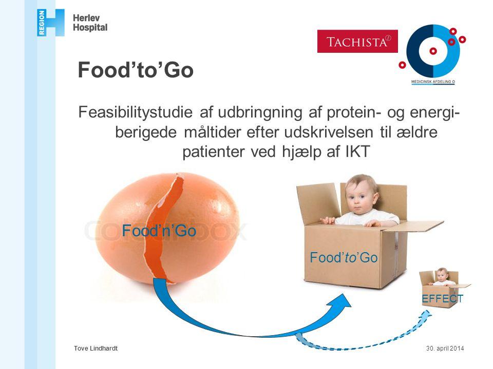 Food'to'Go Feasibilitystudie af udbringning af protein- og energi-berigede måltider efter udskrivelsen til ældre patienter ved hjælp af IKT.