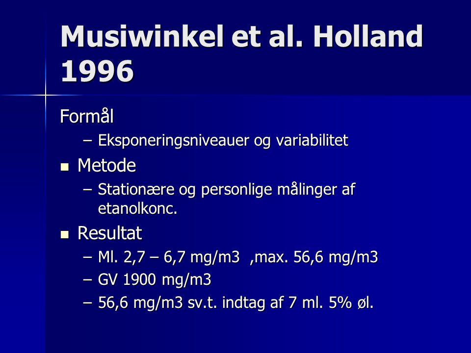 Musiwinkel et al. Holland 1996