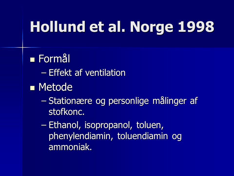 Hollund et al. Norge 1998 Formål Metode Effekt af ventilation