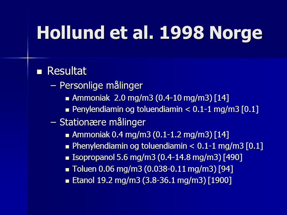 Hollund et al. 1998 Norge Resultat Personlige målinger