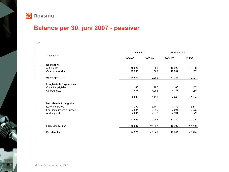 Balance per 30. juni 2007 - passiver