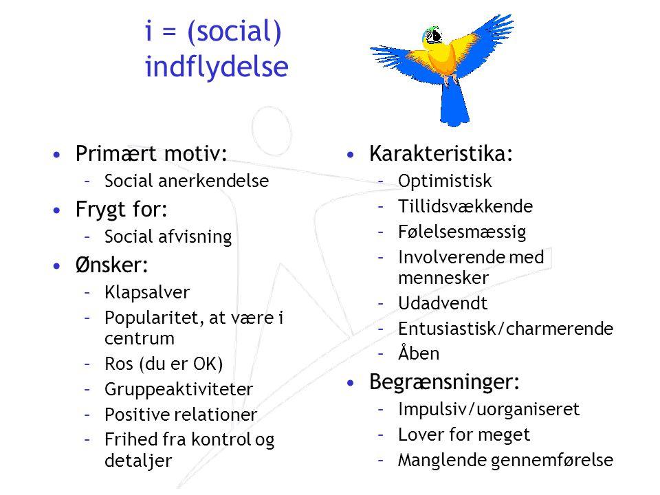 i = (social) indflydelse