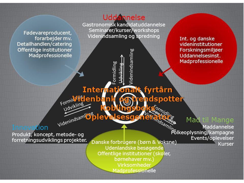 Videnbank og trendspotter