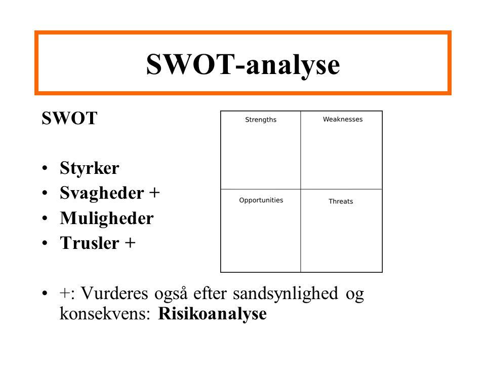 SWOT-analyse SWOT Styrker Svagheder + Muligheder Trusler +