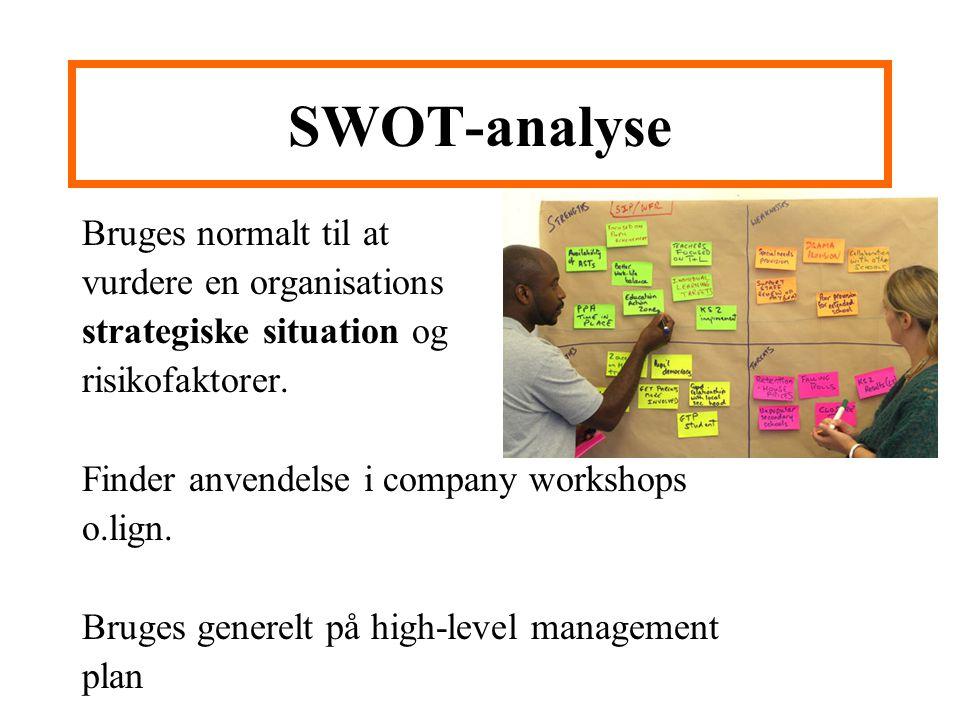SWOT-analyse Bruges normalt til at vurdere en organisations