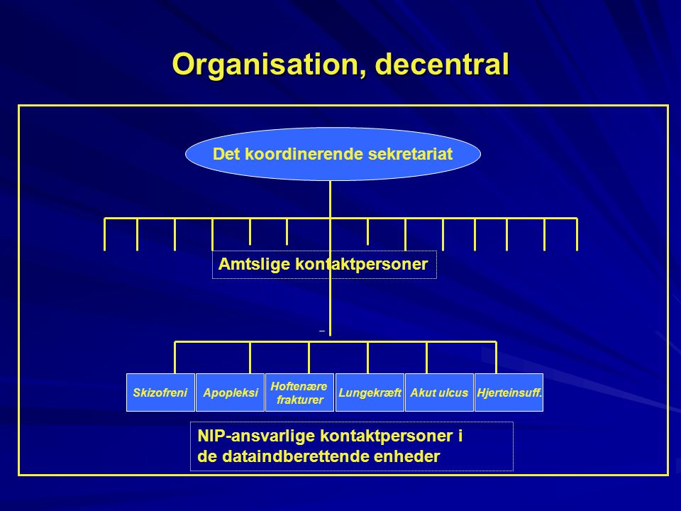 Organisation, decentral