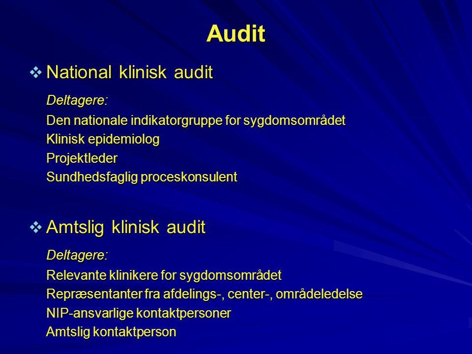 Audit National klinisk audit Deltagere: Amtslig klinisk audit