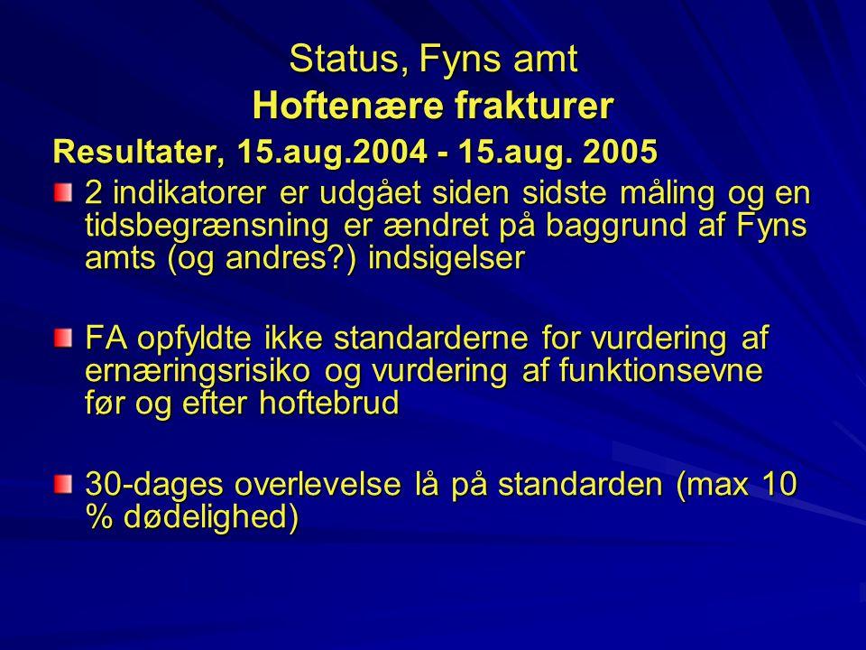 Status, Fyns amt Hoftenære frakturer