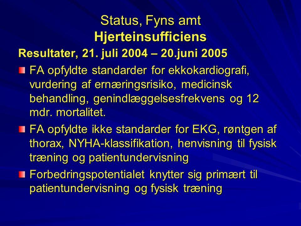 Status, Fyns amt Hjerteinsufficiens