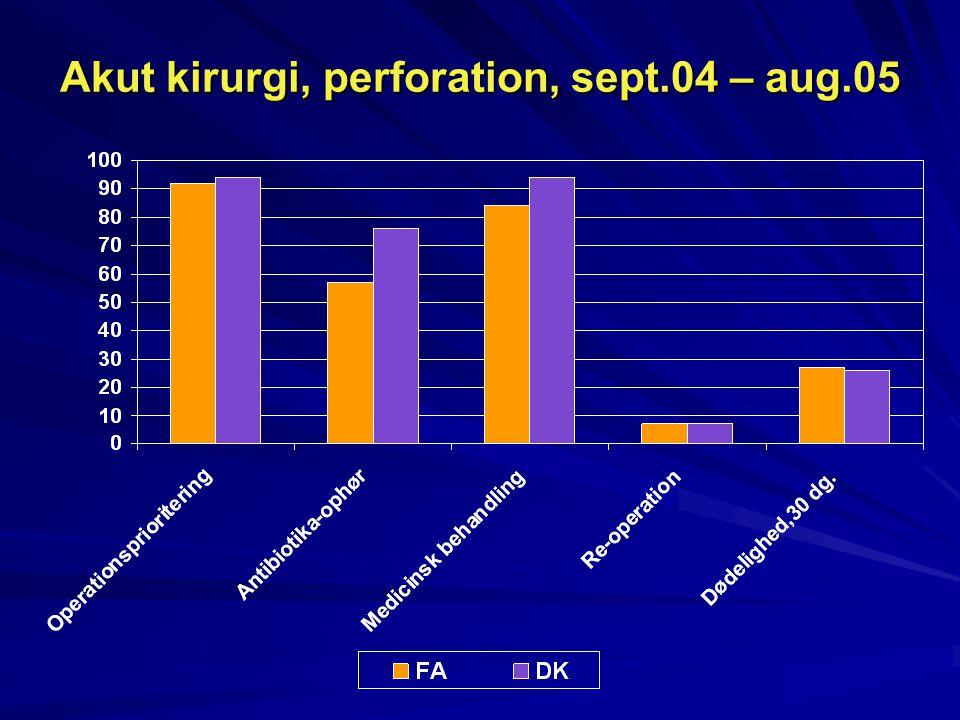 Akut kirurgi, perforation, sept.04 – aug.05