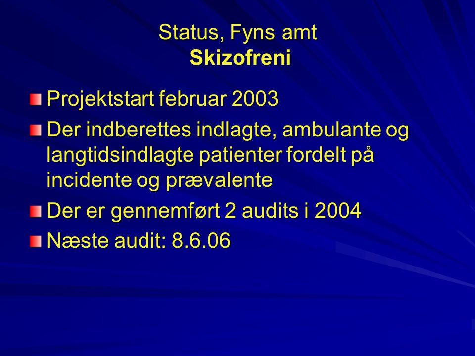 Status, Fyns amt Skizofreni