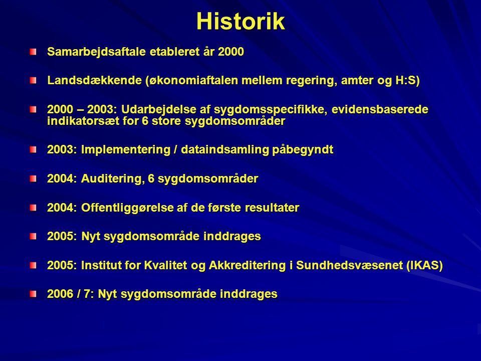 Historik Samarbejdsaftale etableret år 2000